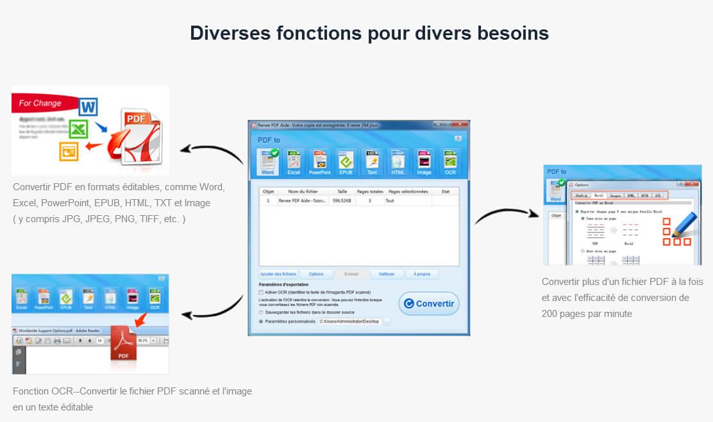 Renee PDF Aide-Convertisseur PDF gratuit