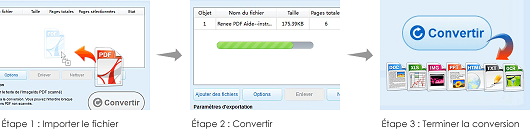 Renee PDF Aide-Convertir PDF en d'autres formats