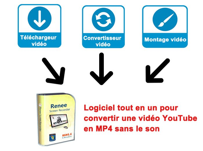 Comment convertir une vid o youtube en mp4 sans le son - Logiciel pour couper une musique mp gratuit ...