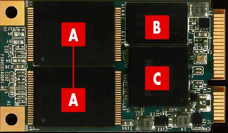Structure interne du SSD - Renee Becca