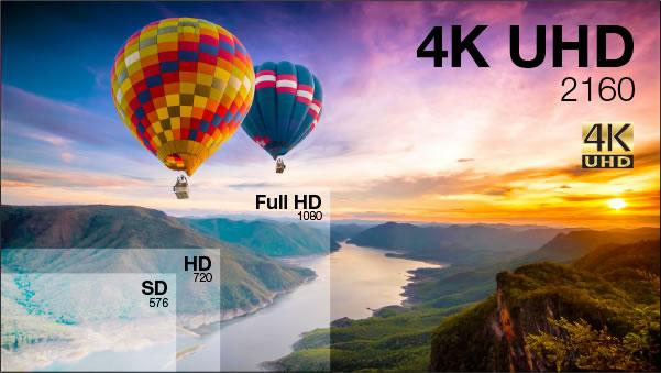 comparaison résolution 4k