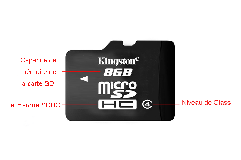 composition d'une carte SD