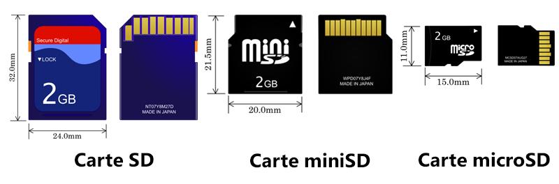 choisir une carte SD d'après le type