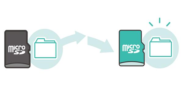 transfert de données de la carte SD vers carte SD