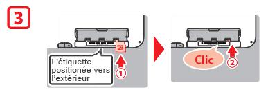 insérer la carte SD dans la 2DS