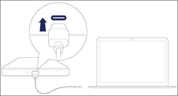 vérifier la connexion du disque dur et du PC