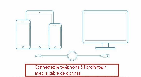 Connectez le téléphone mobile à l'ordinateur avec le câble de donnée