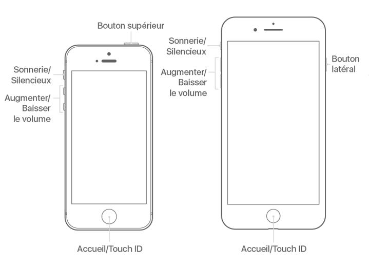 boutons sur iPhone 6s et SE