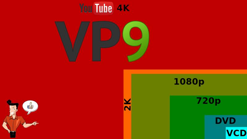 comment télécharger les vidéos YouTube HD