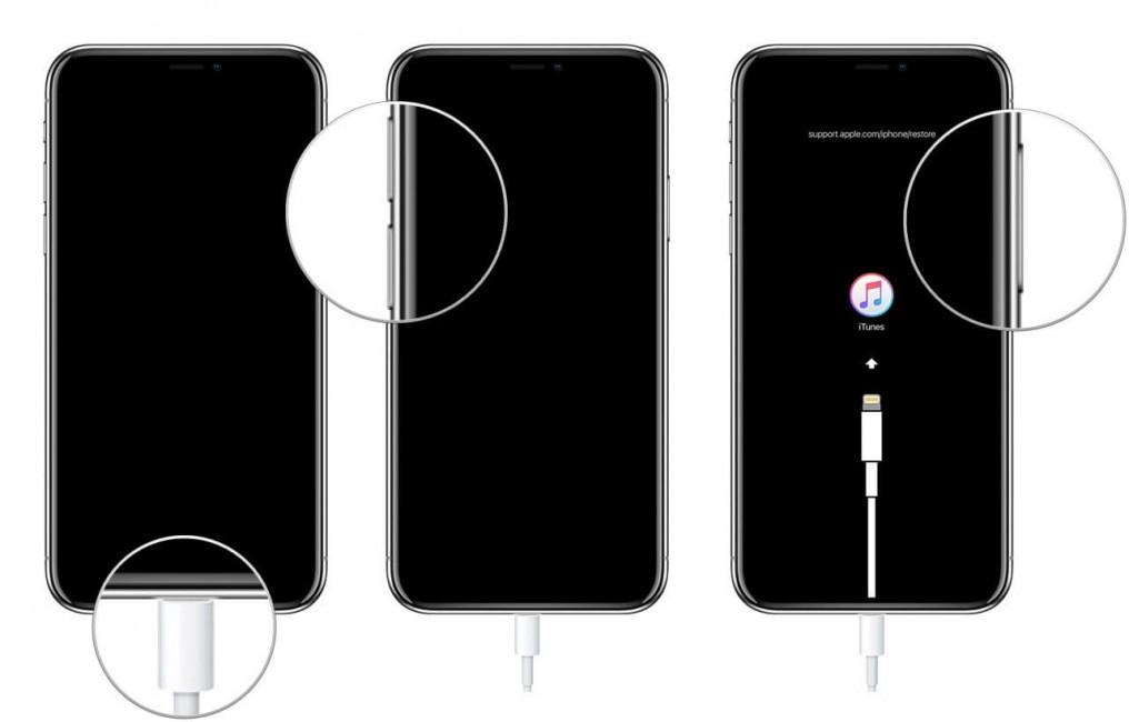 quel est le mode de récupération iPhone