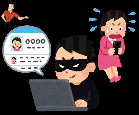 analyser la sécurité des gestionnaires de mot de passe